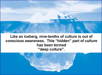 iceberg theory essay